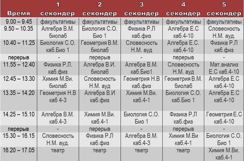 seconder-2014-2015